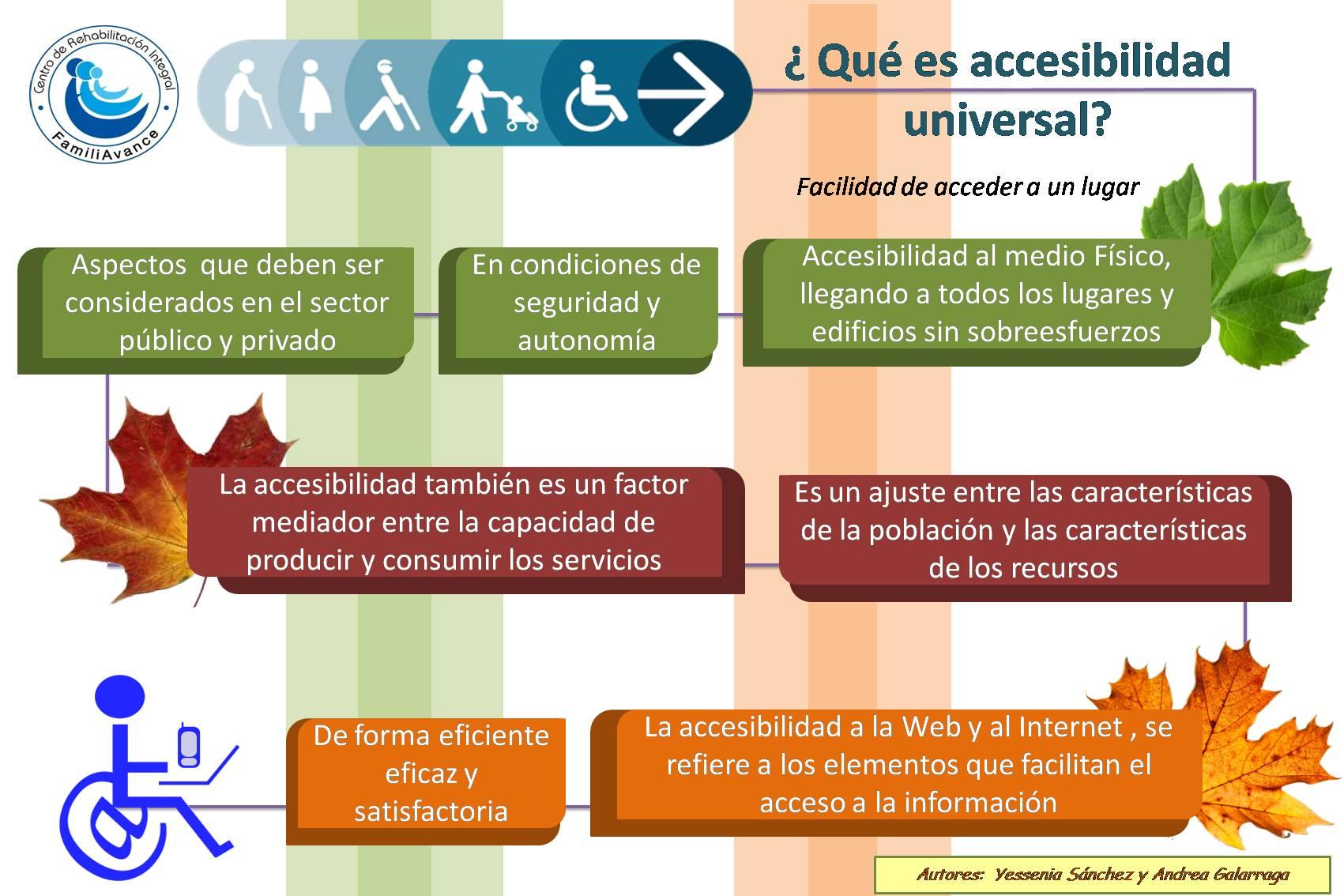 qu es accesibilidad universal familiavance ForQue Es Accesibilidad